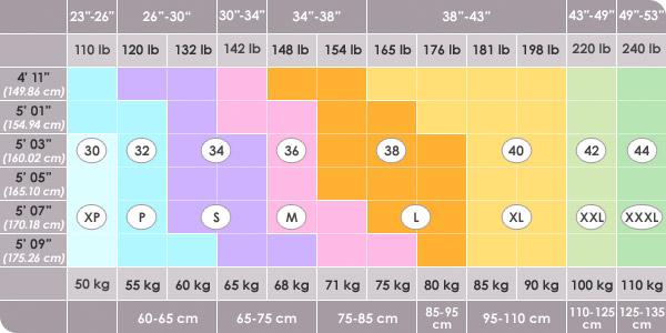 8cad93b18e How to Measure Shapewear Size